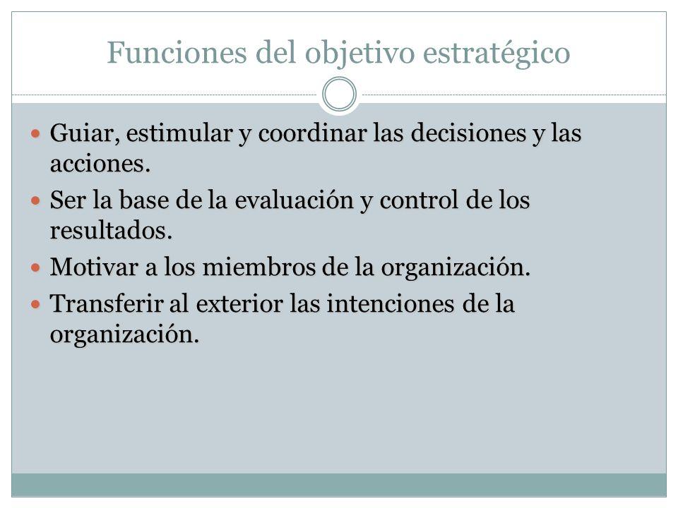 Funciones del objetivo estratégico