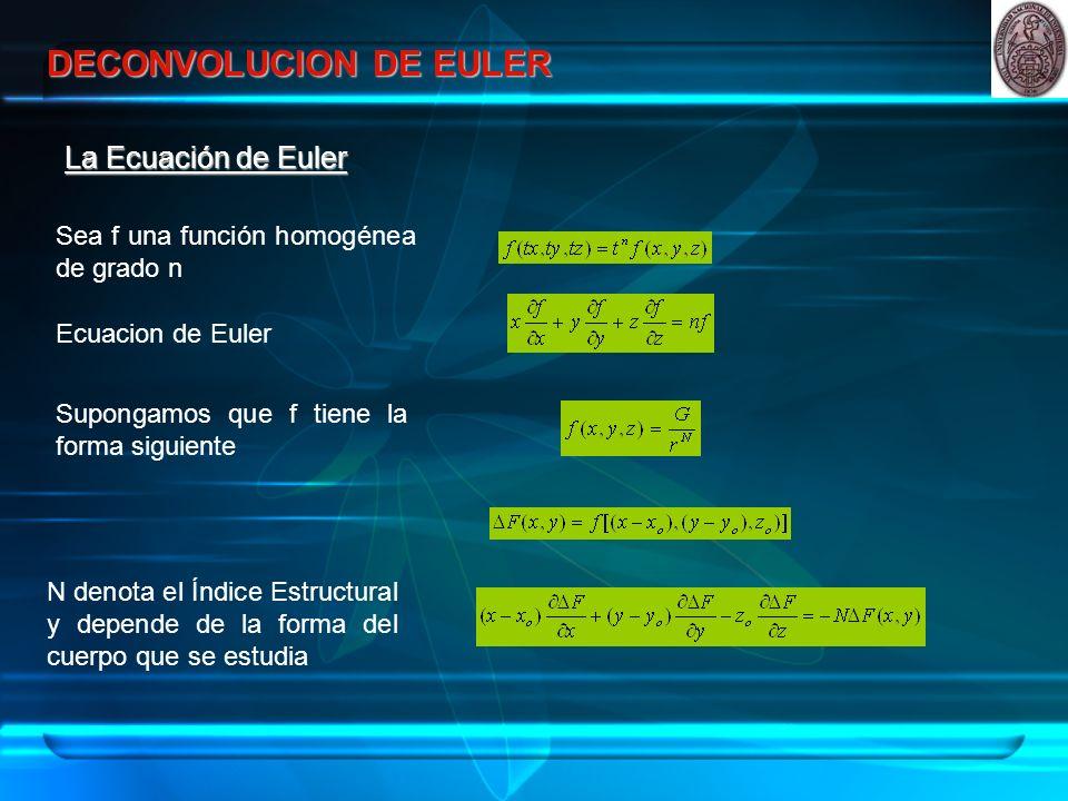 DECONVOLUCION DE EULER