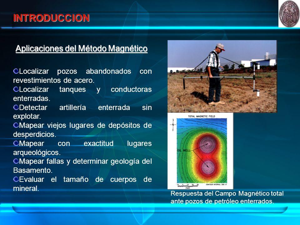 INTRODUCCION Aplicaciones del Método Magnético