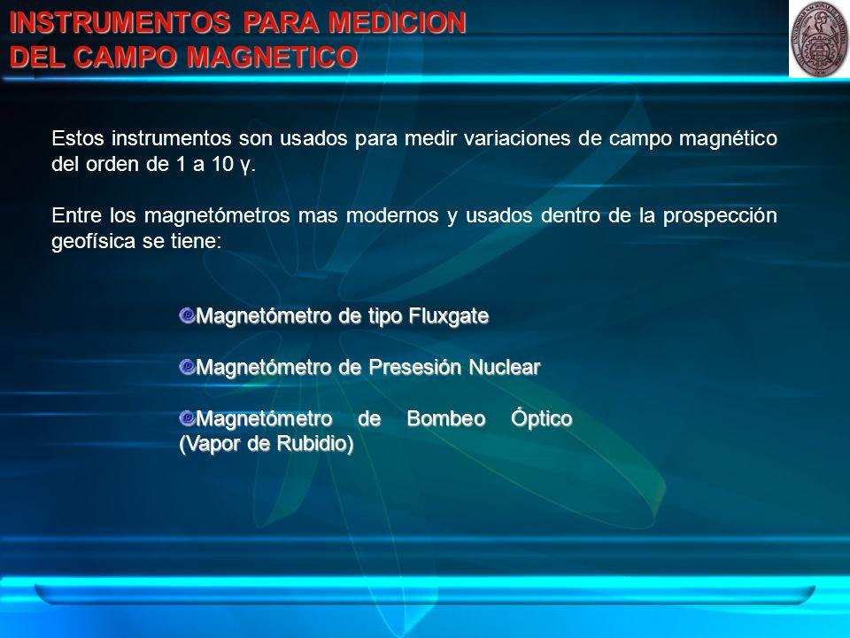 INSTRUMENTOS PARA MEDICION DEL CAMPO MAGNETICO