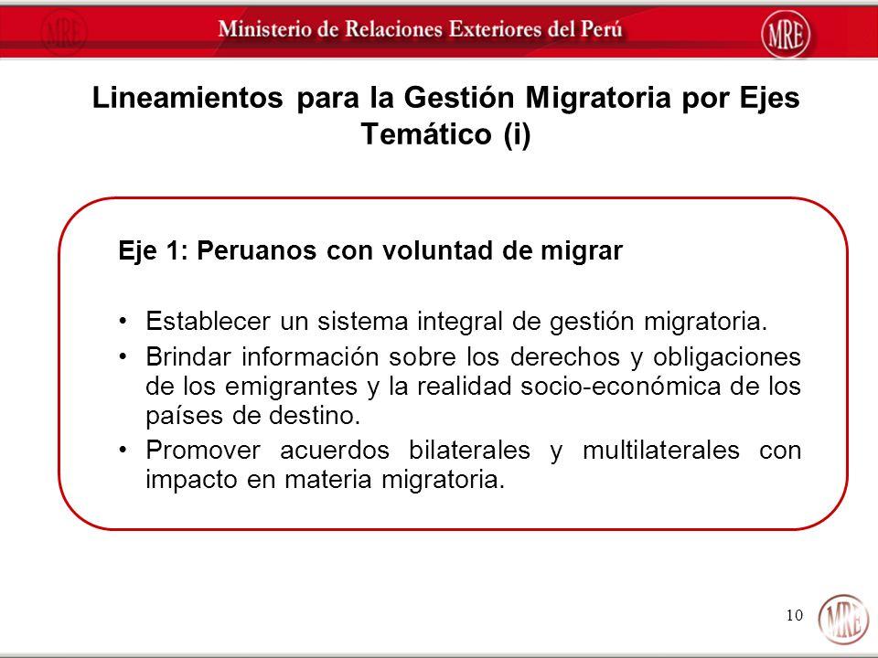 Lineamientos para la Gestión Migratoria por Ejes Temático (i)
