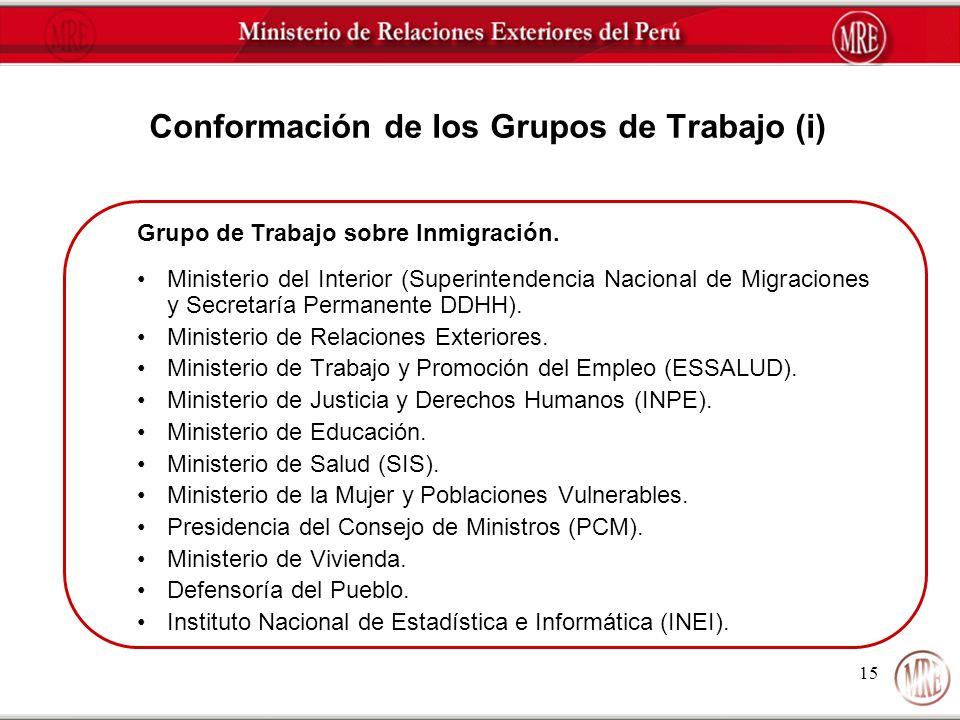 Conformación de los Grupos de Trabajo (i)