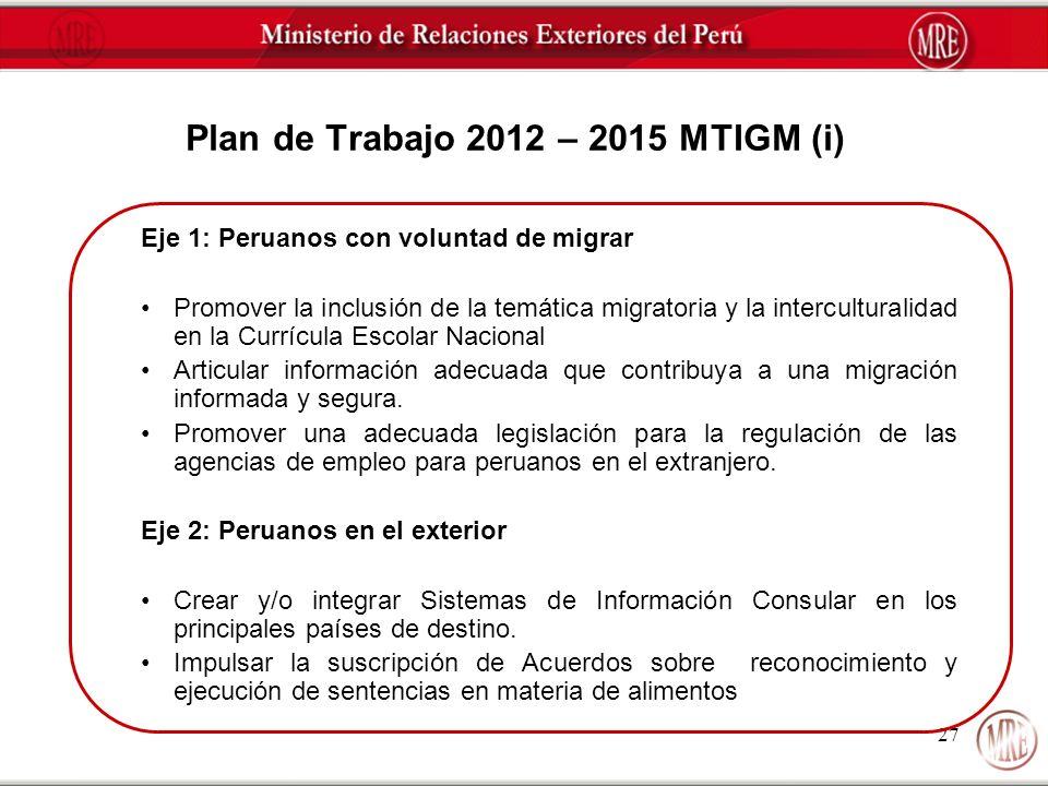 Plan de Trabajo 2012 – 2015 MTIGM (i)
