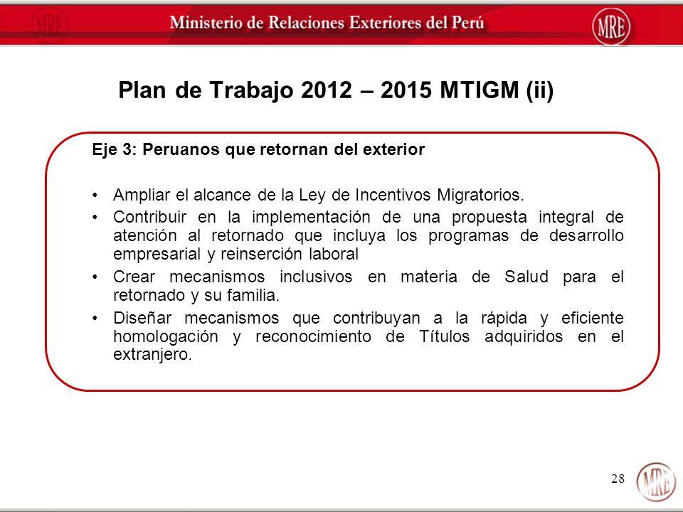 Plan de Trabajo 2012 – 2015 MTIGM (ii)