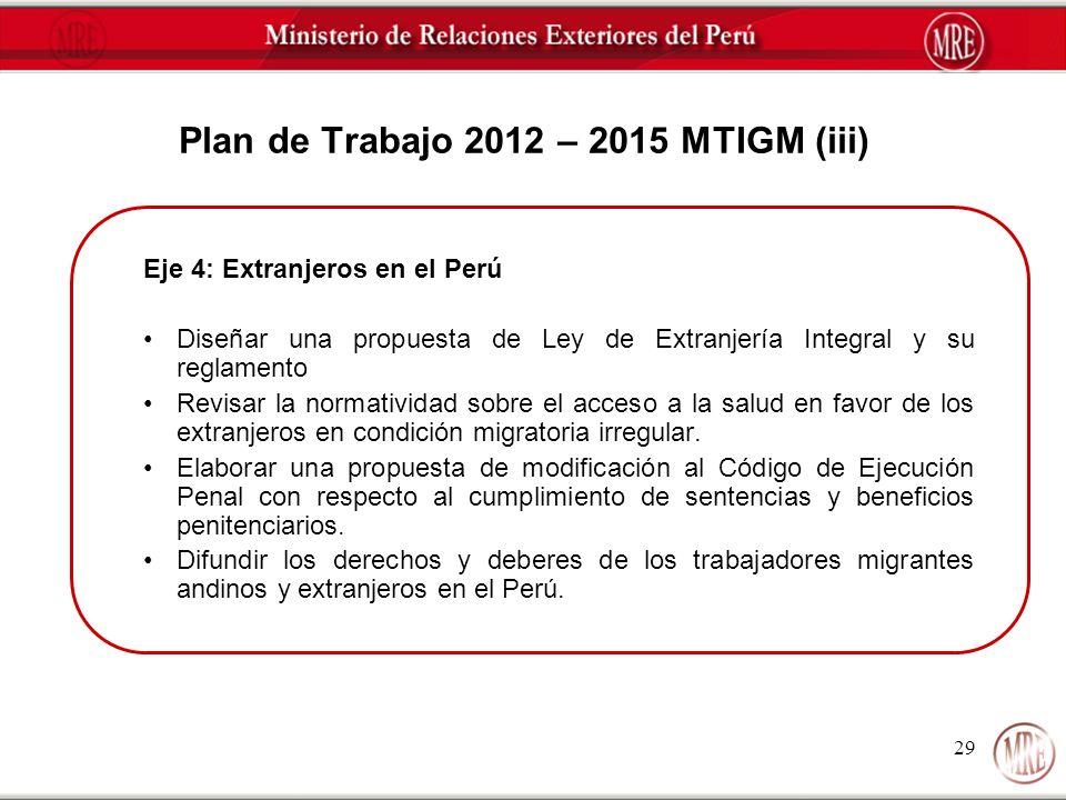 Plan de Trabajo 2012 – 2015 MTIGM (iii)
