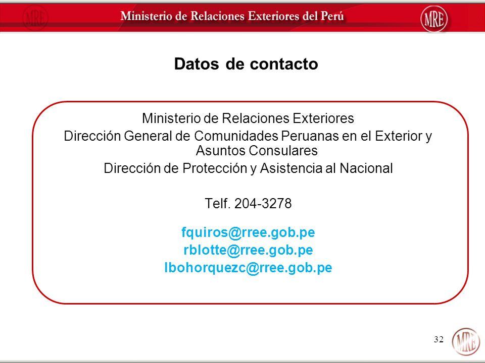 Datos de contacto Ministerio de Relaciones Exteriores