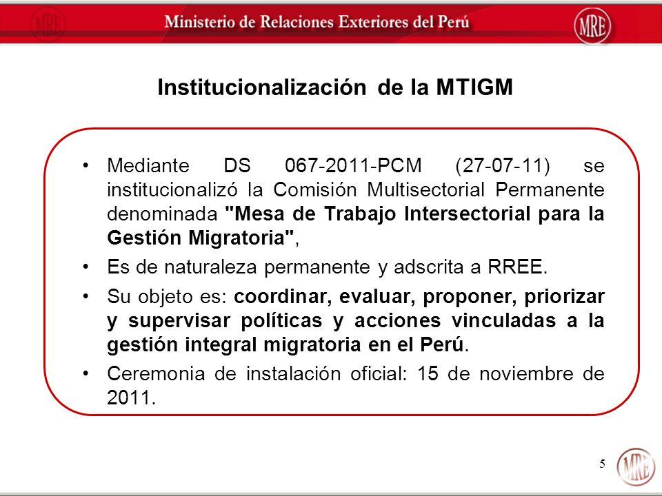 Institucionalización de la MTIGM