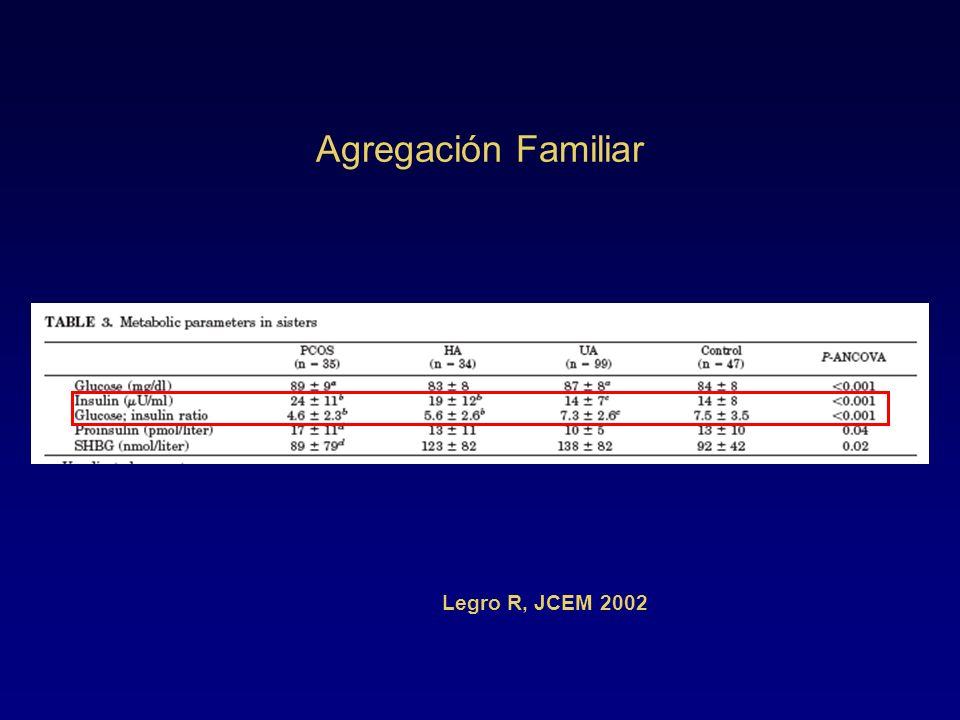 Agregación Familiar Legro R, JCEM 2002