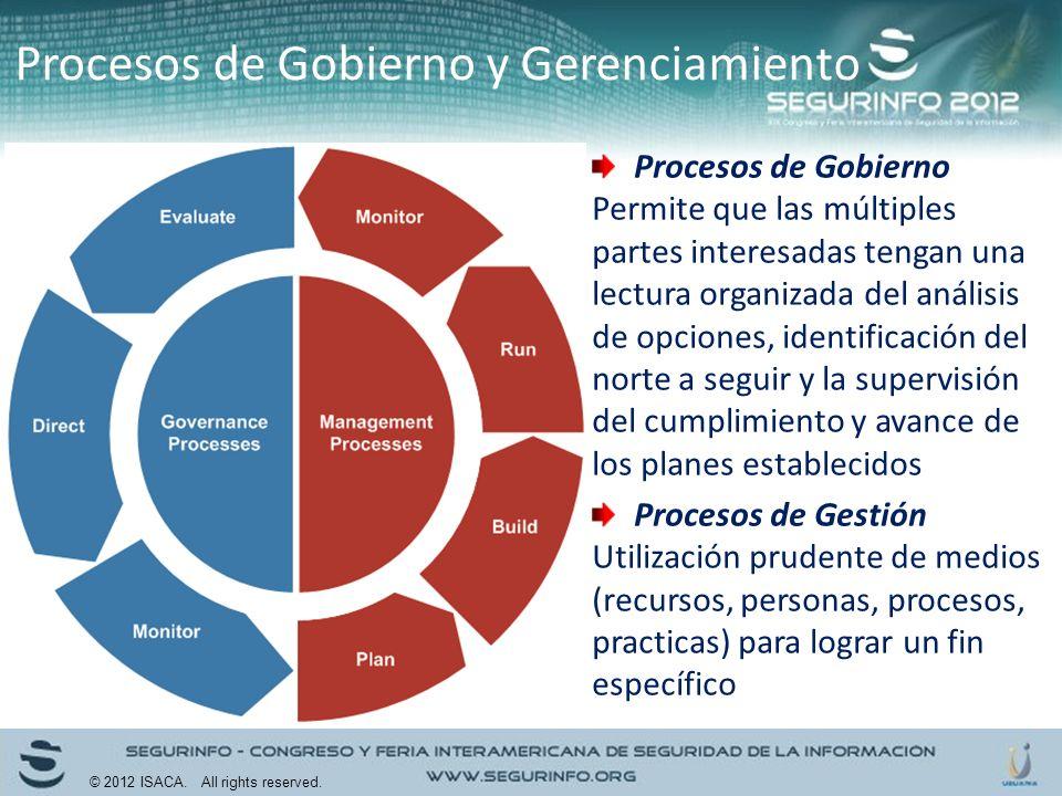 Procesos de Gobierno y Gerenciamiento