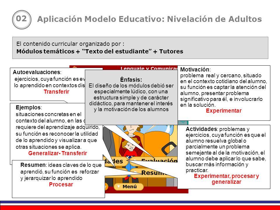 Aplicación Modelo Educativo: Nivelación de Adultos