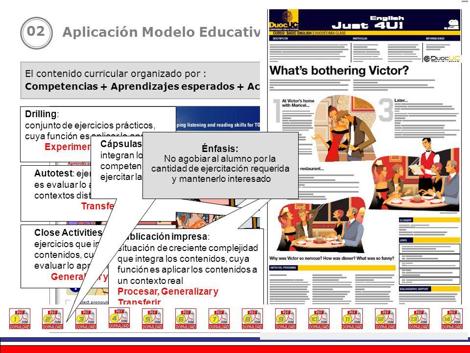 Aplicación Modelo Educativo: Inglés Básico