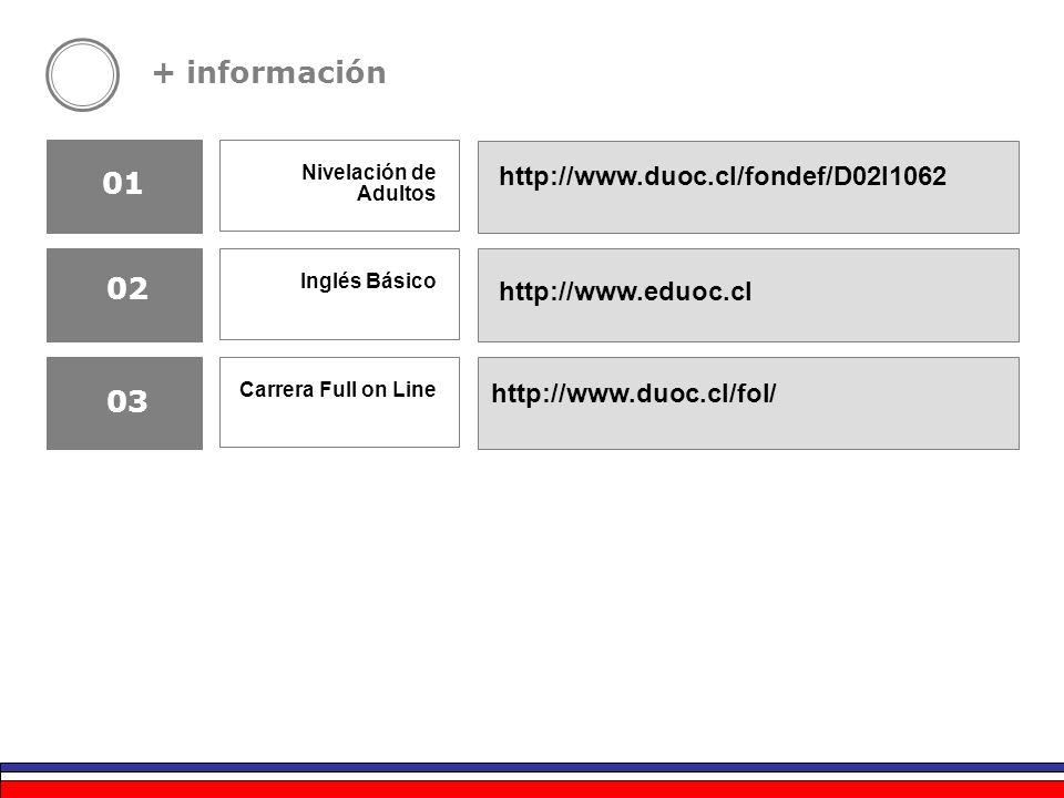 + información 01 02 03 http://www.duoc.cl/fondef/D02I1062