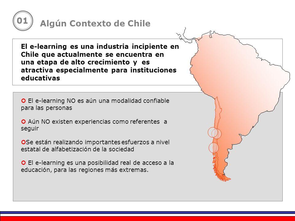 Algún Contexto de Chile