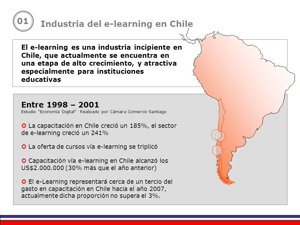 Industria del e-learning en Chile