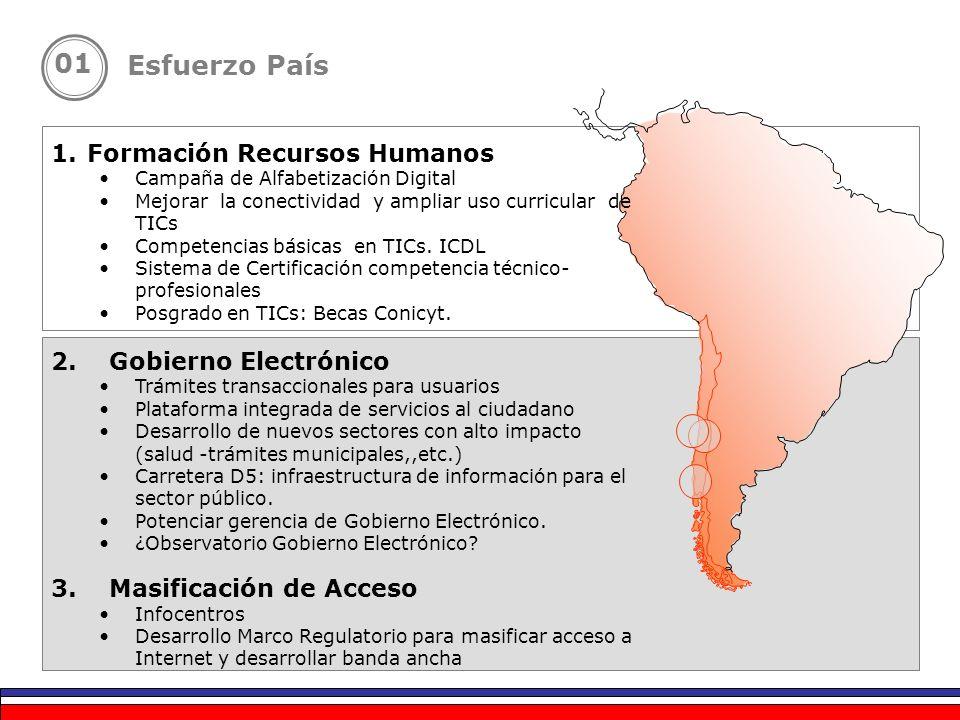 01 Esfuerzo País Formación Recursos Humanos 2. Gobierno Electrónico