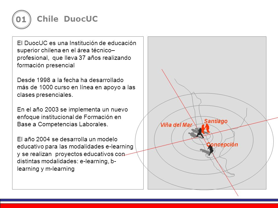 01 Chile DuocUC.