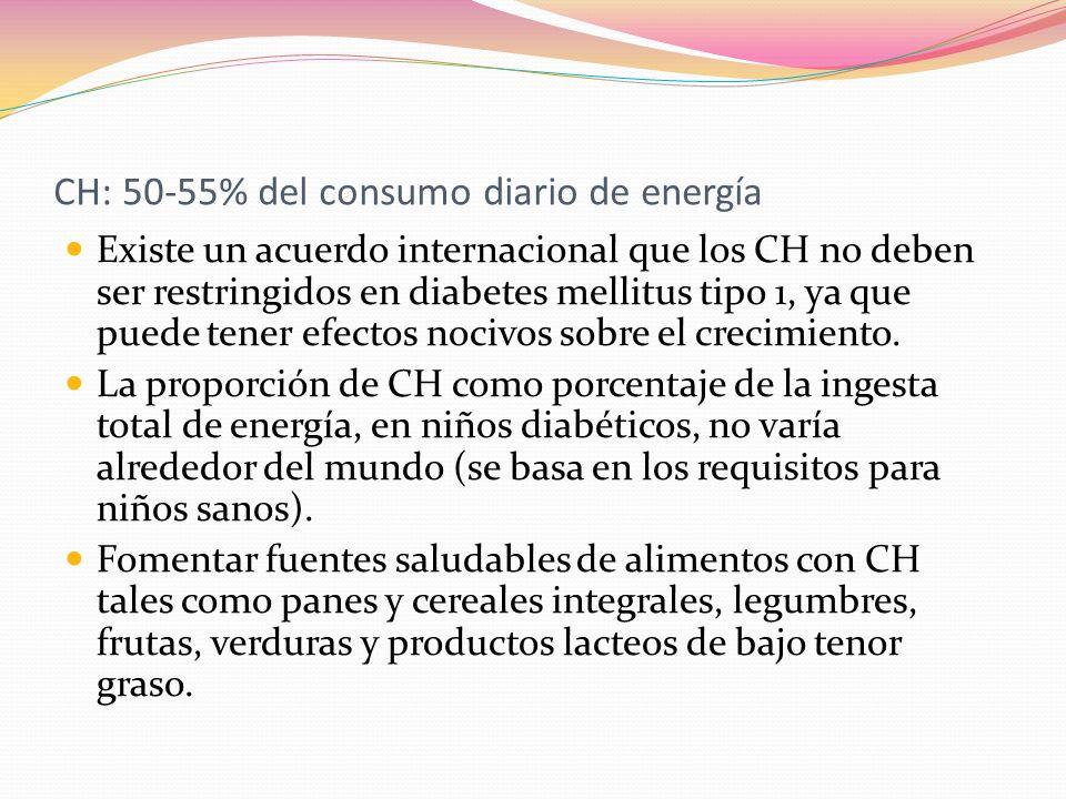 CH: 50-55% del consumo diario de energía