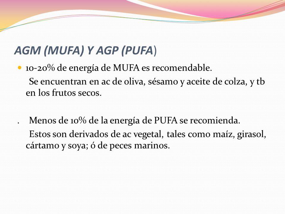 AGM (MUFA) Y AGP (PUFA) 10-20% de energía de MUFA es recomendable.