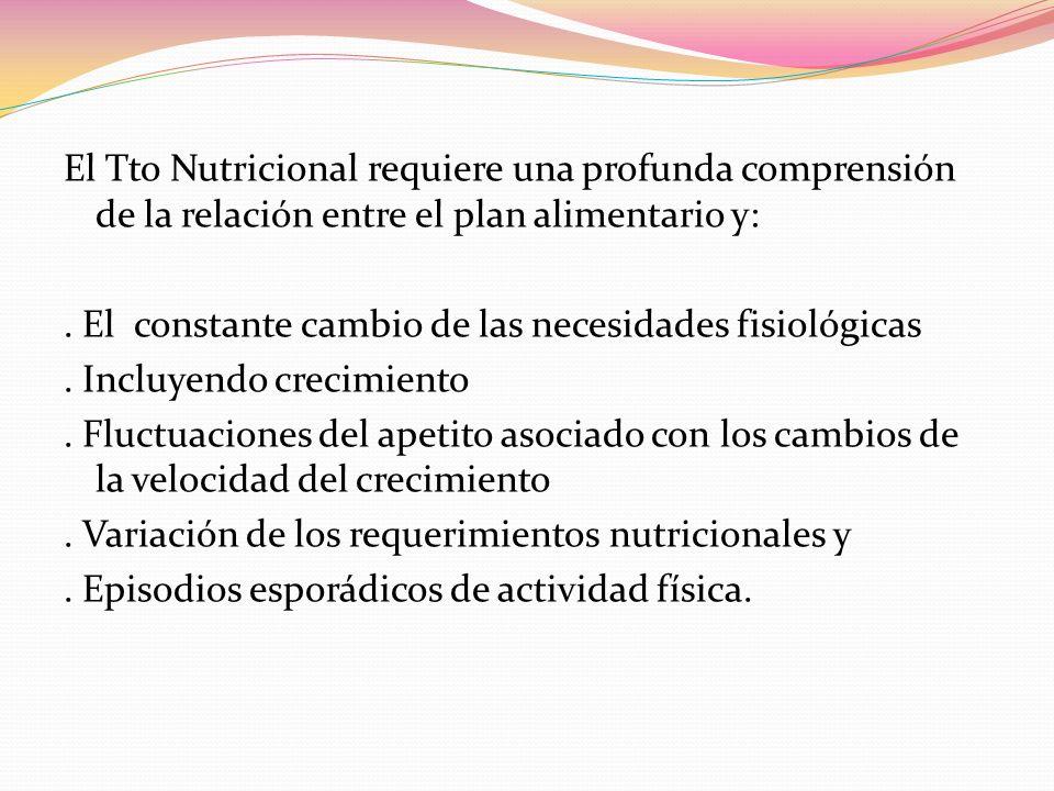 El Tto Nutricional requiere una profunda comprensión de la relación entre el plan alimentario y: