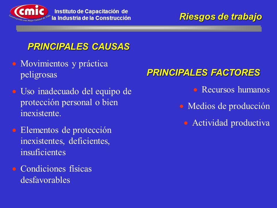 Movimientos y práctica peligrosas