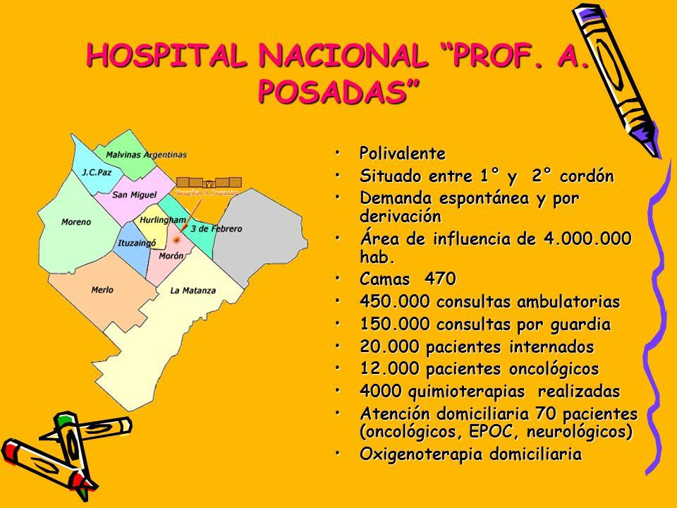 HOSPITAL NACIONAL PROF. A. POSADAS