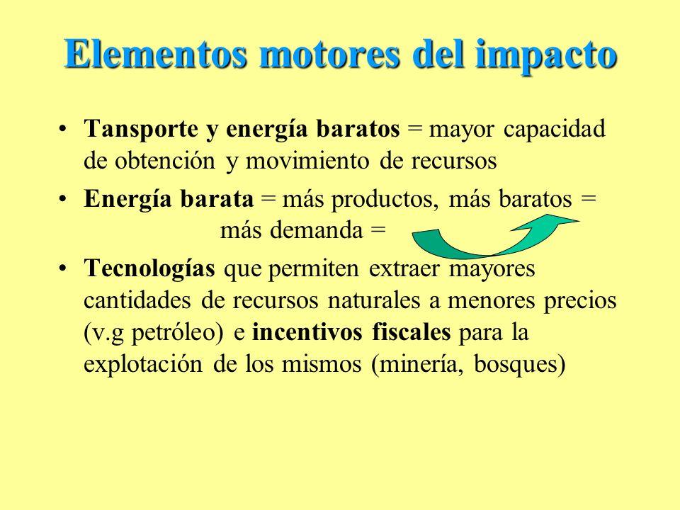 Elementos motores del impacto