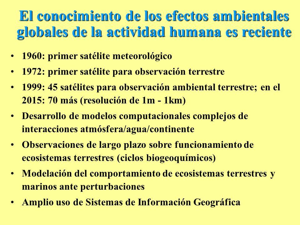 El conocimiento de los efectos ambientales globales de la actividad humana es reciente