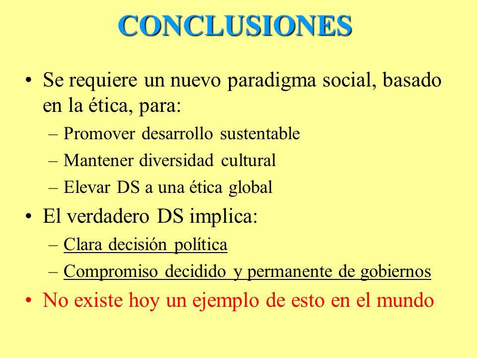 CONCLUSIONES Se requiere un nuevo paradigma social, basado en la ética, para: Promover desarrollo sustentable.