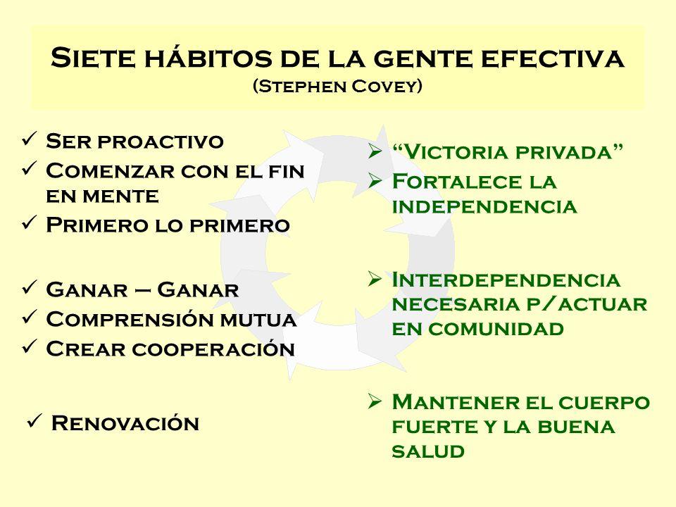 Siete hábitos de la gente efectiva (Stephen Covey)