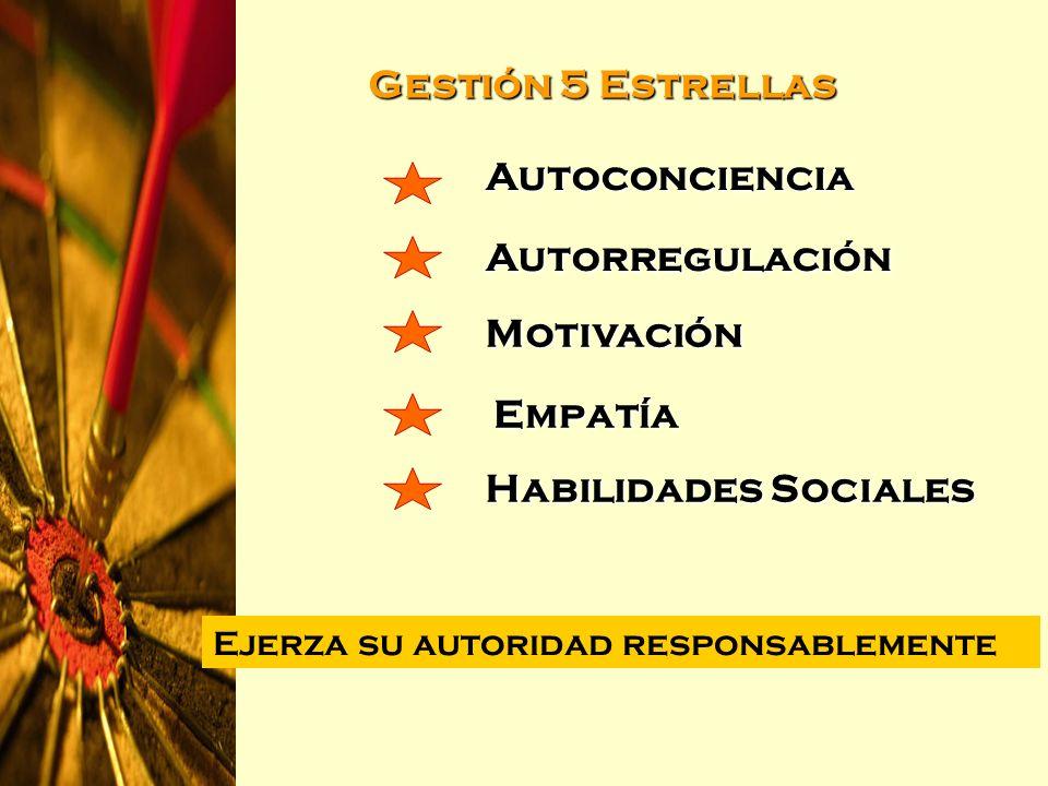 Gestión 5 Estrellas Autoconciencia Autorregulación Motivación Empatía