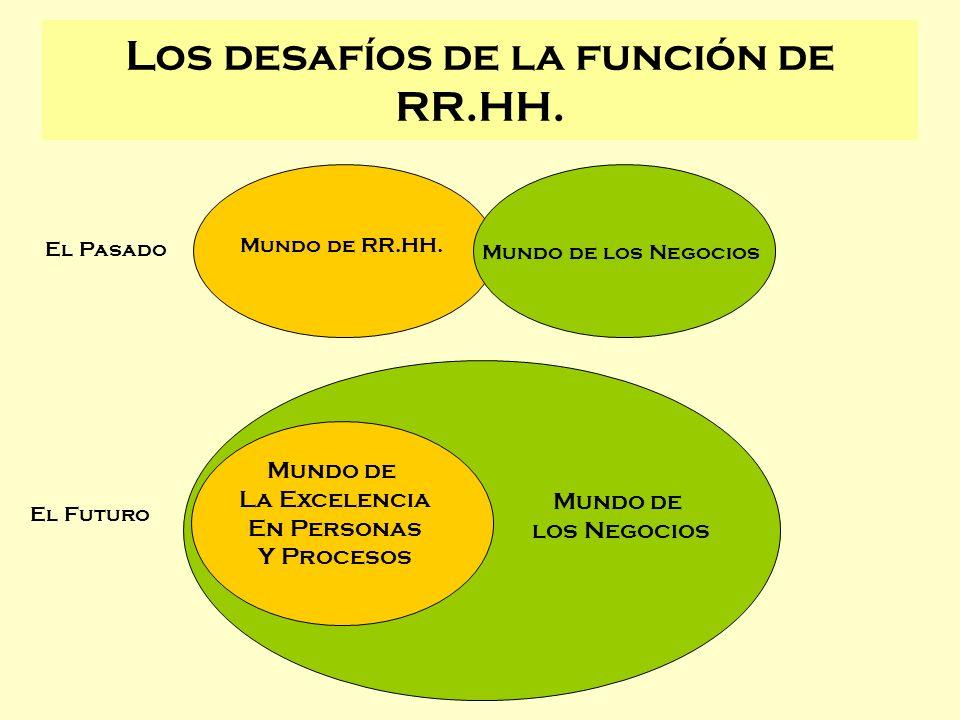 Los desafíos de la función de RR.HH.