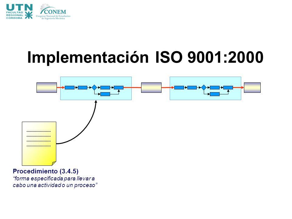 Implementación ISO 9001:2000 Procedimiento (3.4.5)