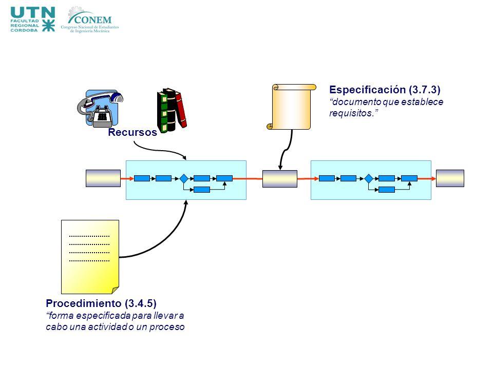 Especificación (3.7.3) Recursos Procedimiento (3.4.5)