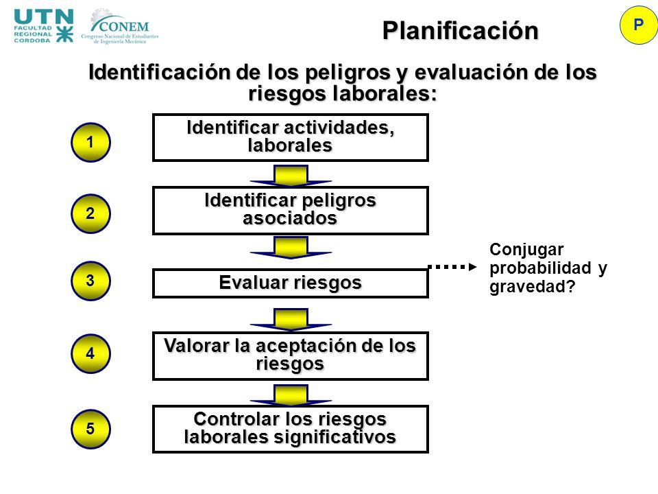 P Planificación. Identificación de los peligros y evaluación de los riesgos laborales: Identificar actividades, laborales.