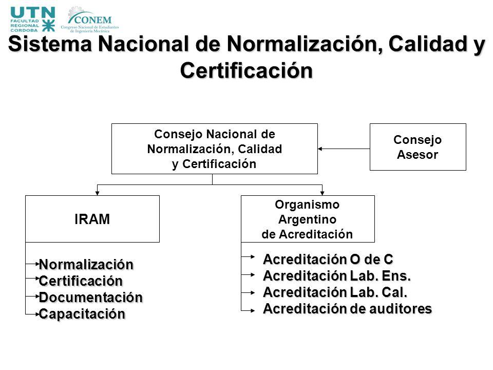 Sistema Nacional de Normalización, Calidad y Certificación