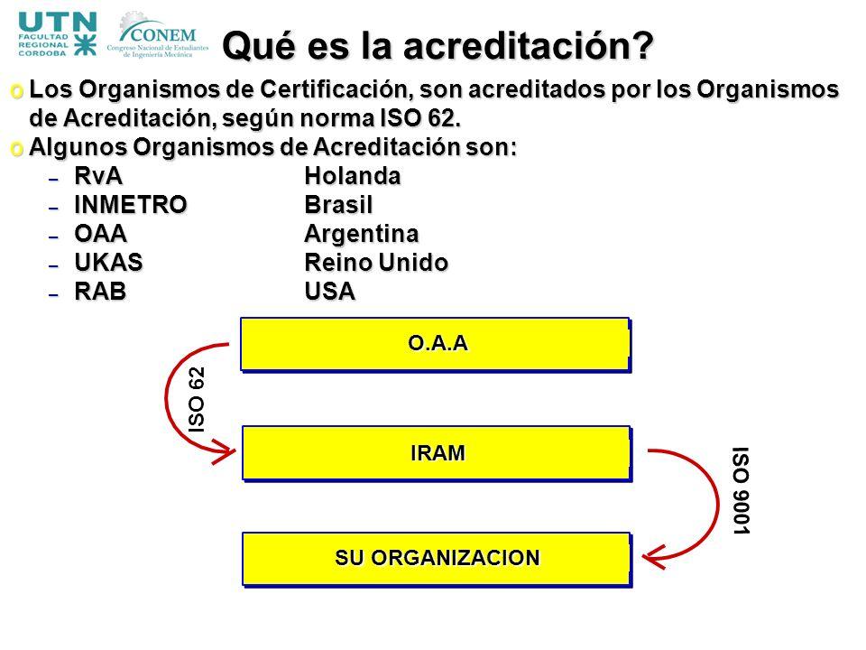 Qué es la acreditación Los Organismos de Certificación, son acreditados por los Organismos de Acreditación, según norma ISO 62.