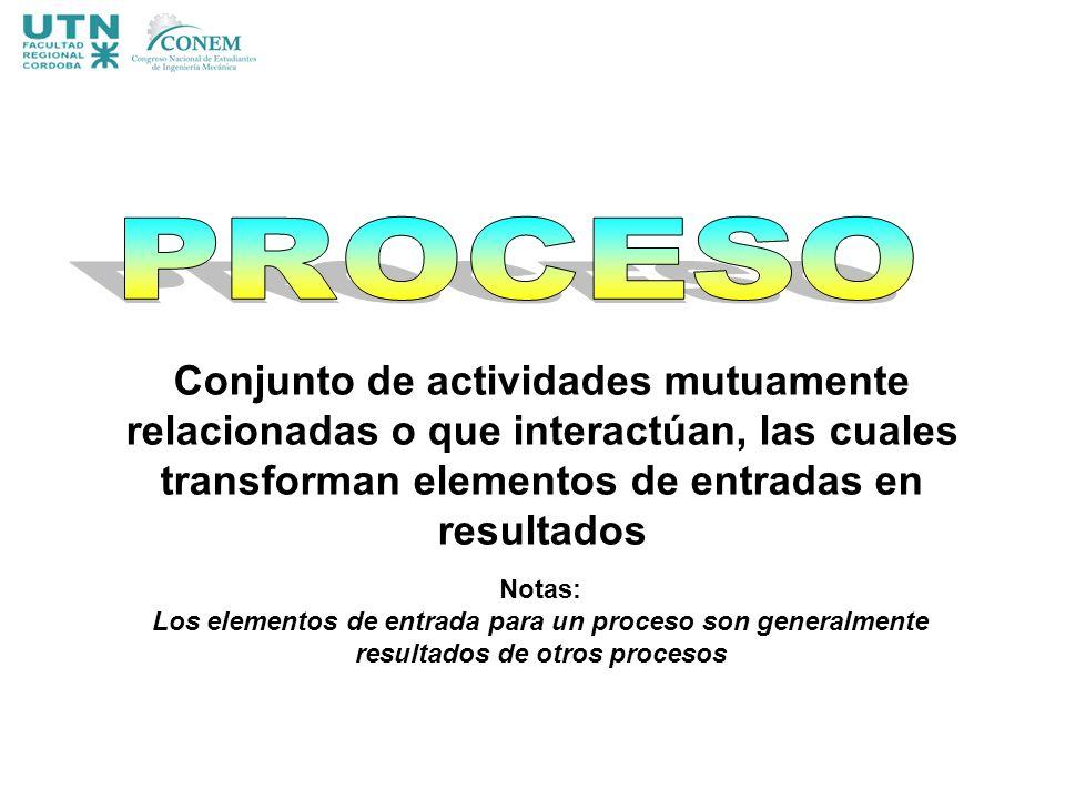 PROCESO Conjunto de actividades mutuamente relacionadas o que interactúan, las cuales transforman elementos de entradas en resultados.