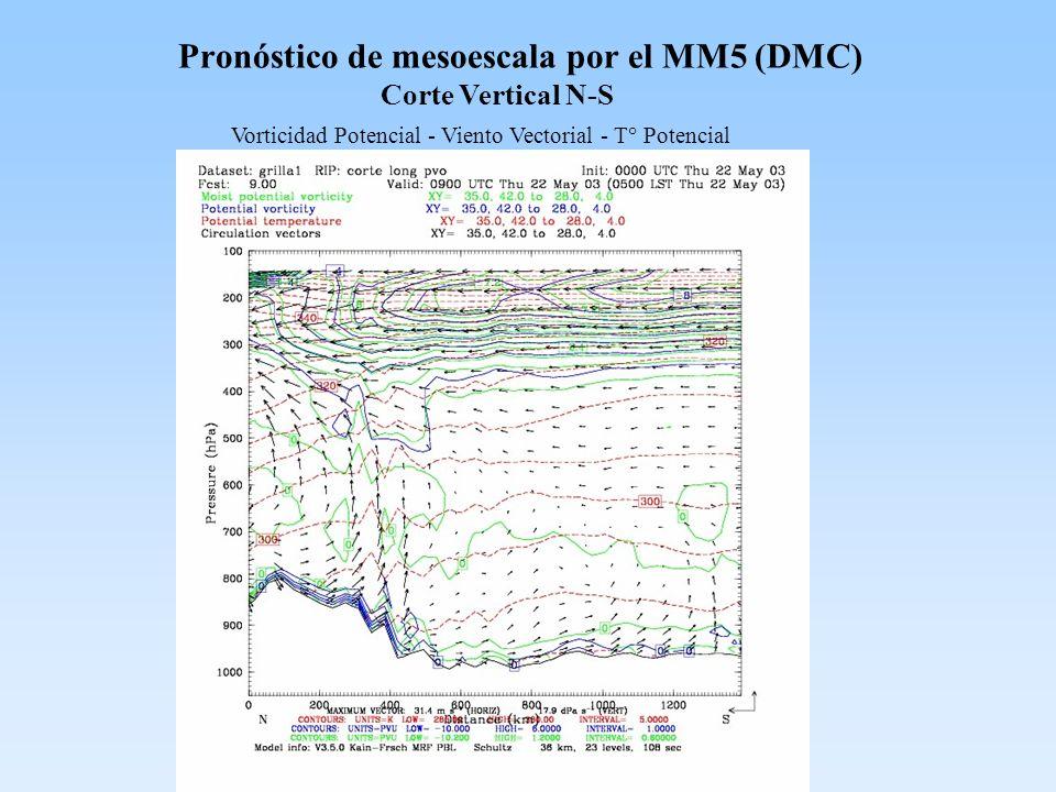 Pronóstico de mesoescala por el MM5 (DMC)