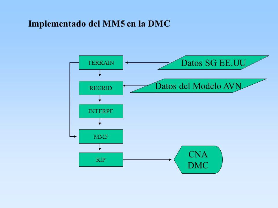 Implementado del MM5 en la DMC