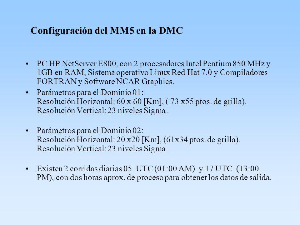 Configuración del MM5 en la DMC