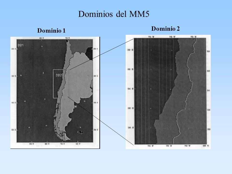 Dominios del MM5 Dominio 2 Dominio 1