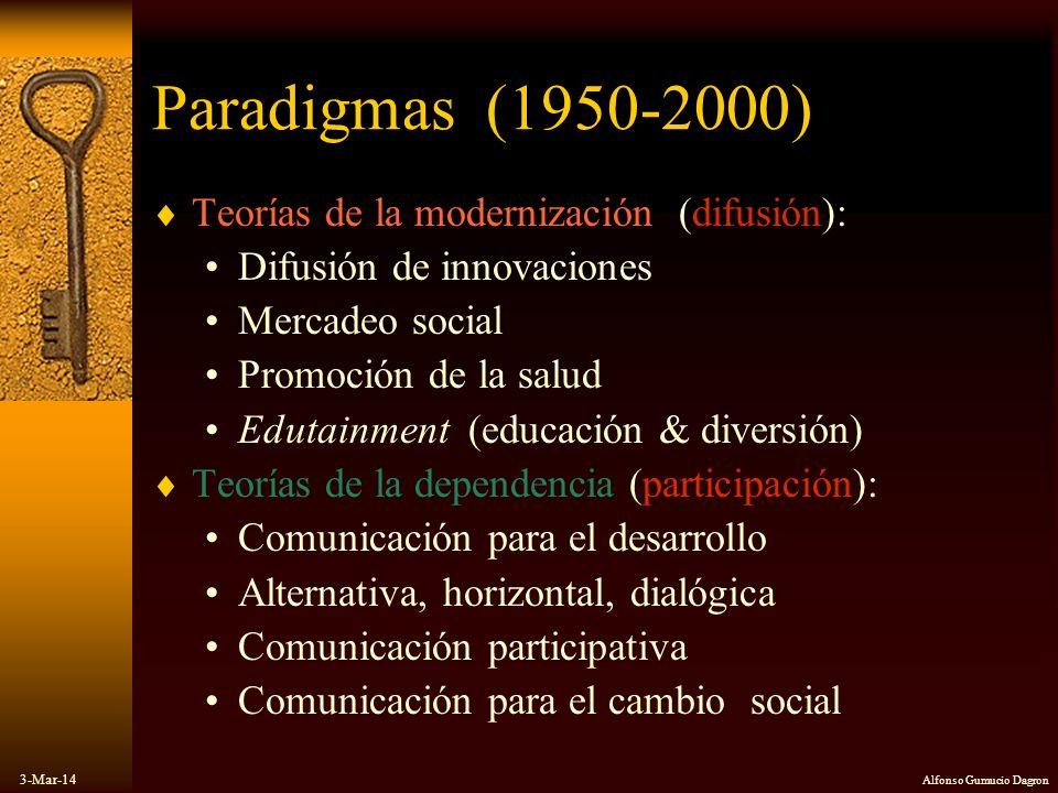 Paradigmas (1950-2000) Teorías de la modernización (difusión):