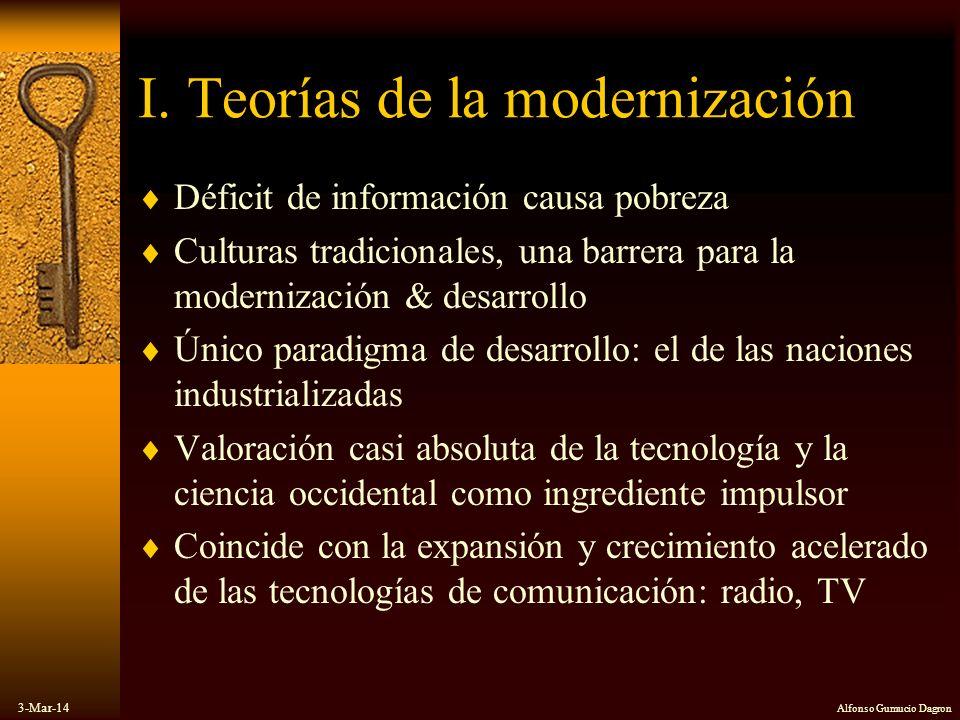 I. Teorías de la modernización