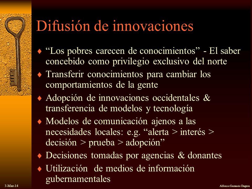 Difusión de innovaciones