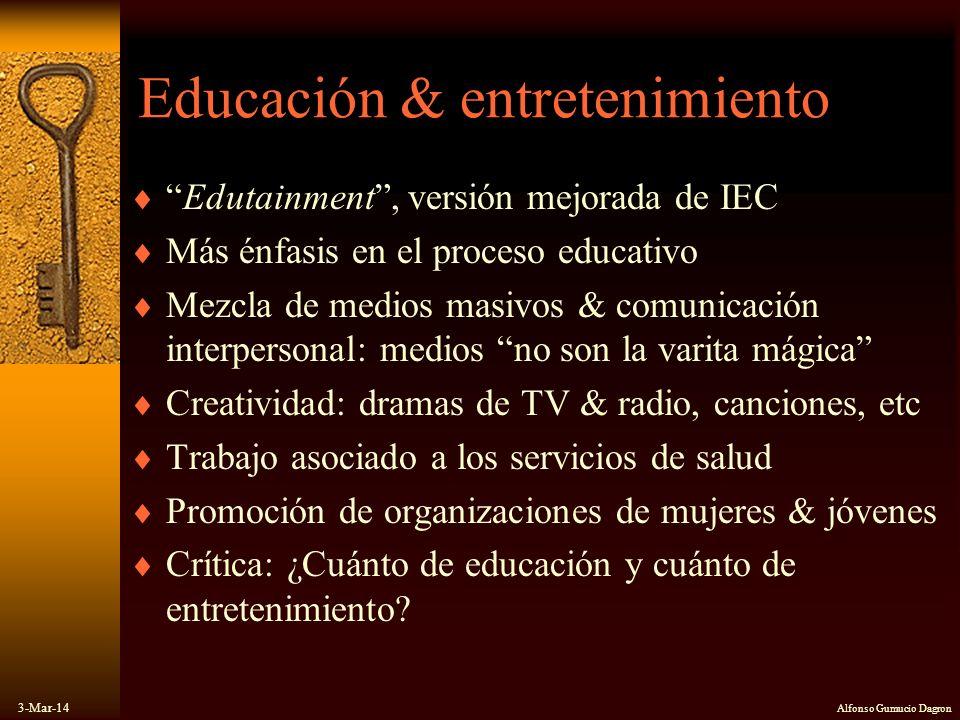 Educación & entretenimiento