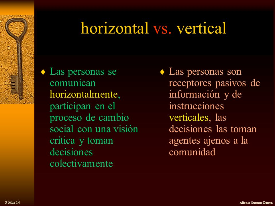 horizontal vs. vertical