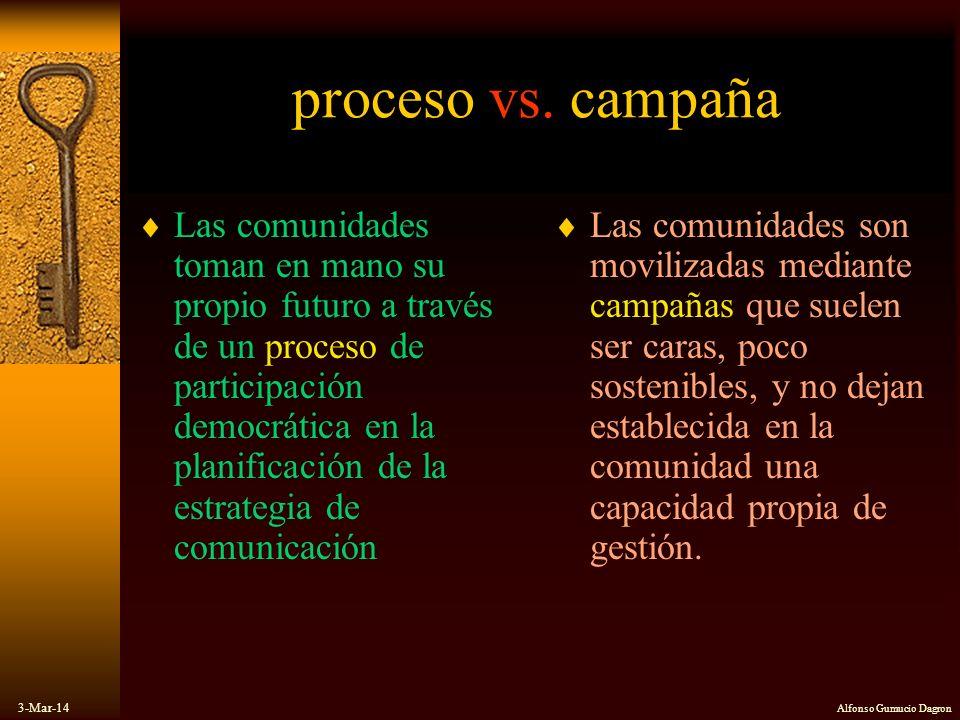 proceso vs. campaña