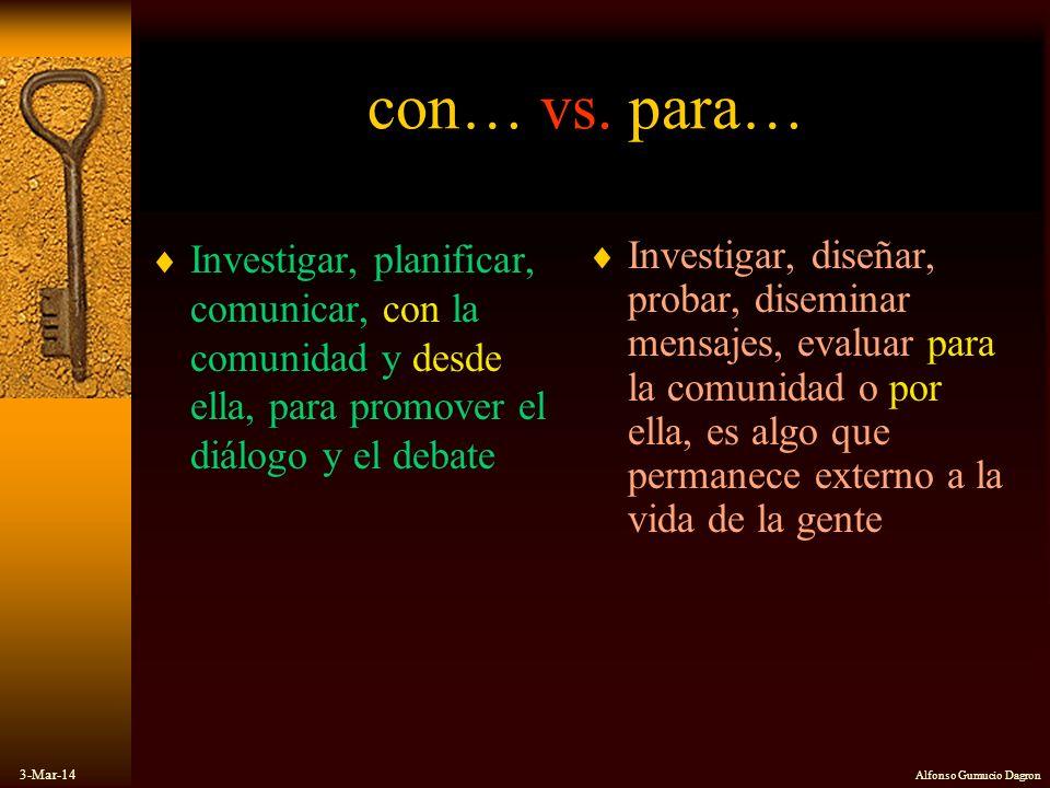 con… vs. para… Investigar, planificar, comunicar, con la comunidad y desde ella, para promover el diálogo y el debate.