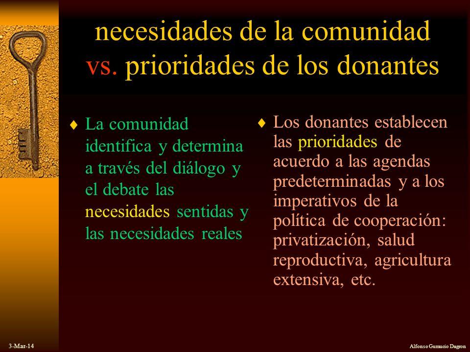 necesidades de la comunidad vs. prioridades de los donantes