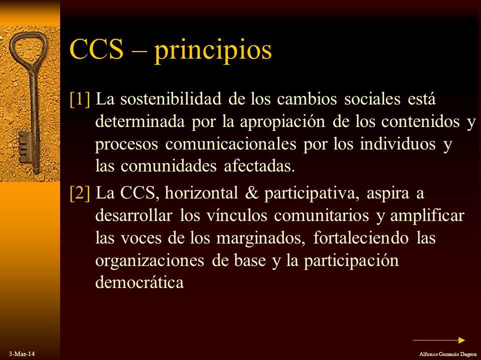 CCS – principios